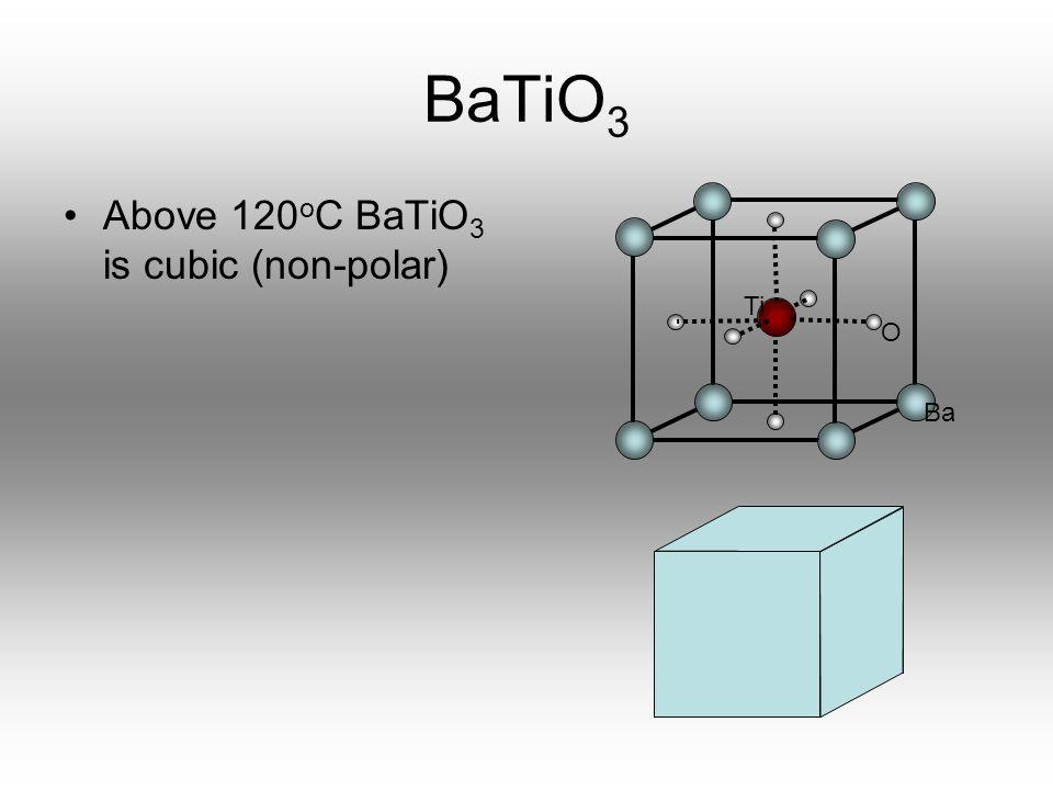 BaTiO3 Above 120oC BaTiO3 is cubic (non-polar) Ba O Ti