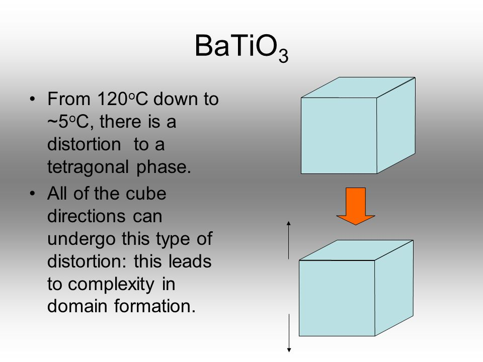 BaTiO3 From 120oC down to ~5oC, there is a distortion to a tetragonal phase.