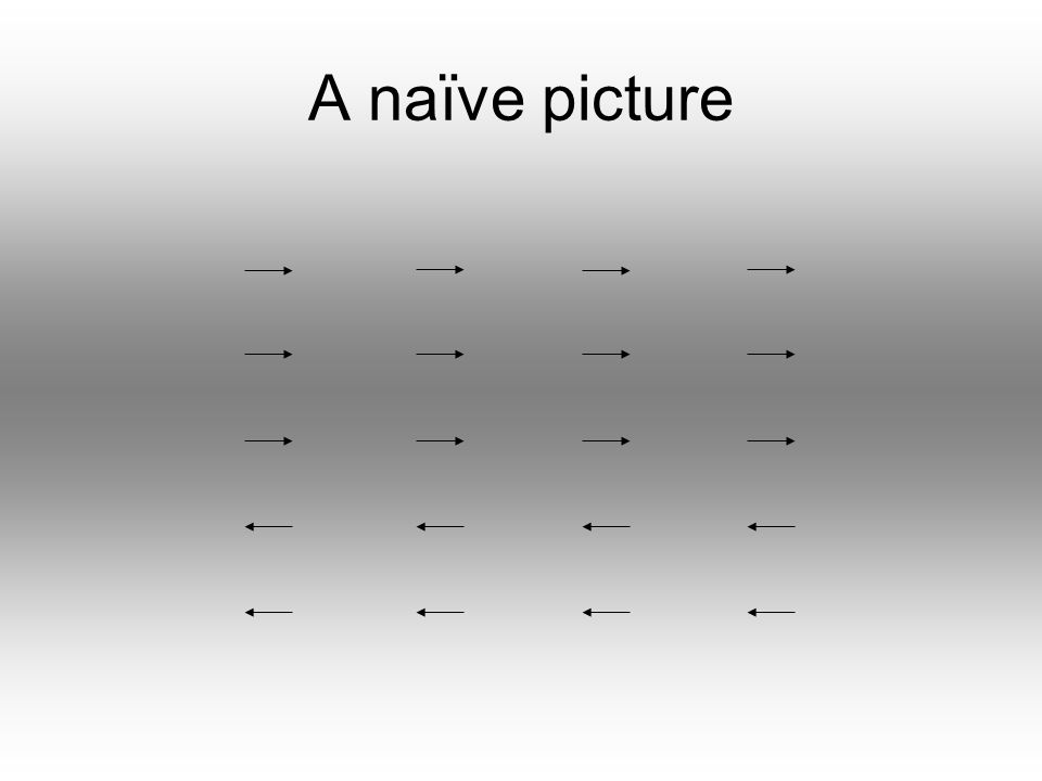 A naïve picture