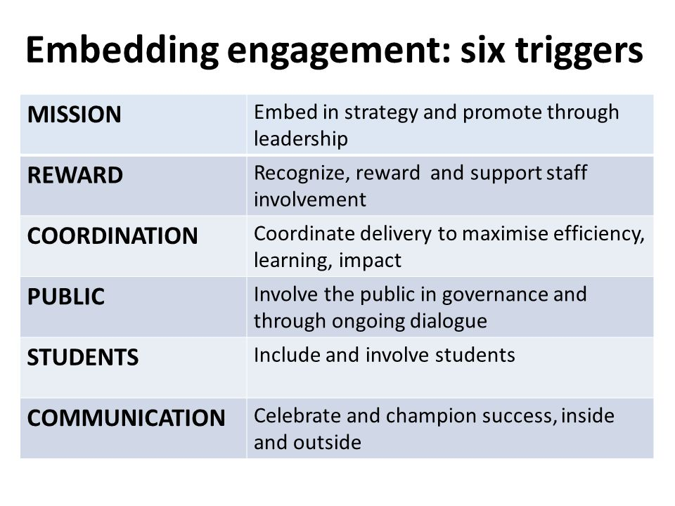 Embedding engagement: six triggers