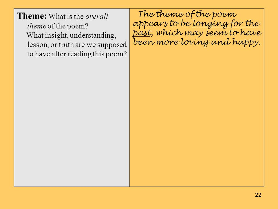 Theme: What is the overall theme of the poem