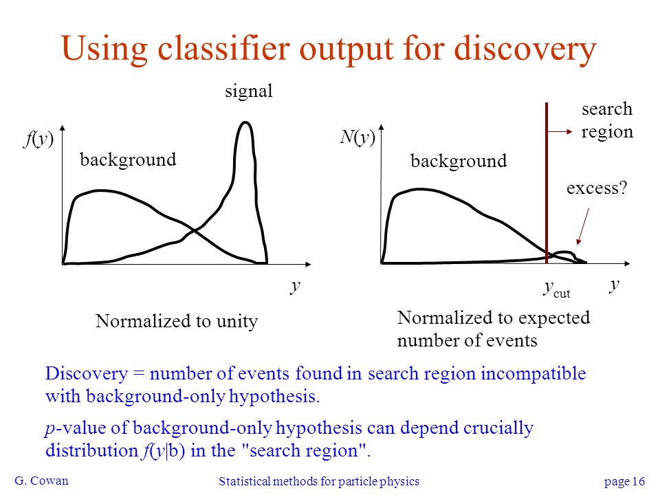 Using classifier output for discovery