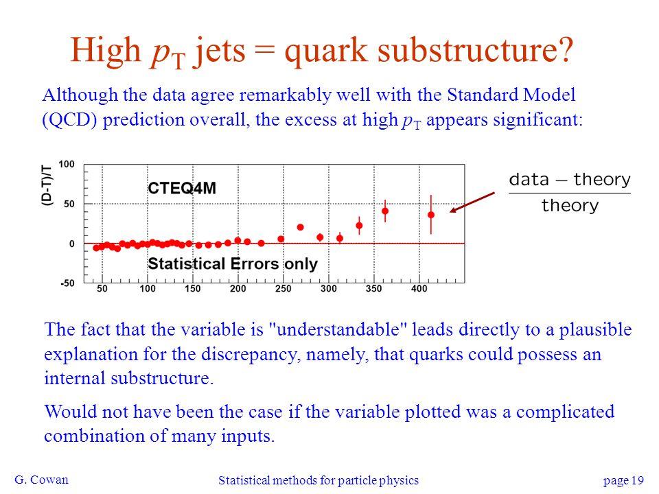High pT jets = quark substructure