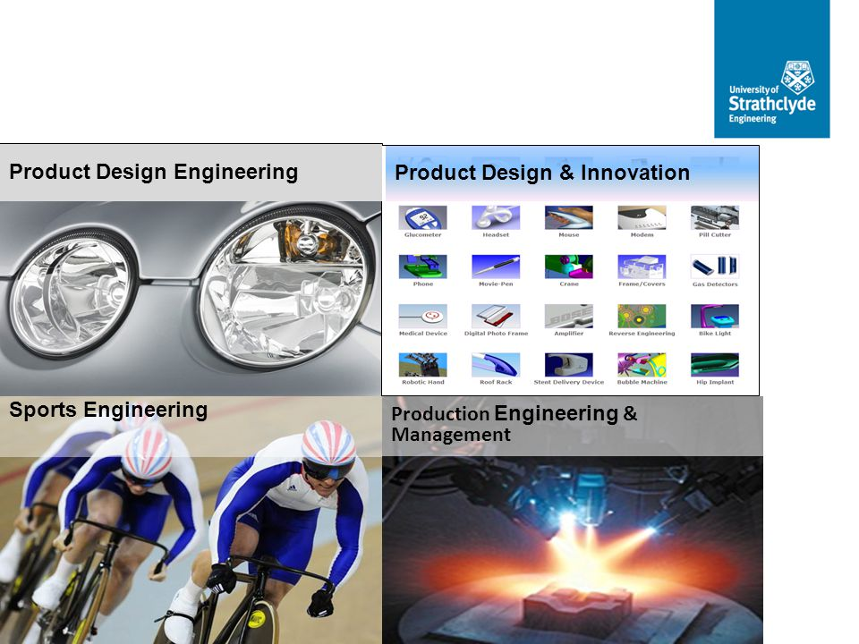 Product Design Engineering Product Design & Innovation