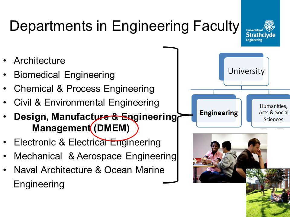 Departments in Engineering Faculty