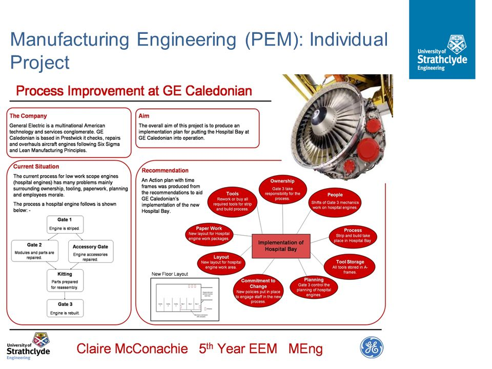 Manufacturing Engineering (PEM): Individual Project