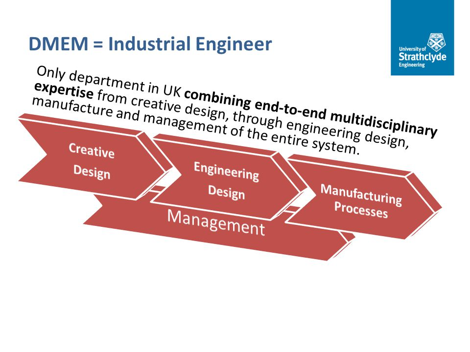 DMEM = Industrial Engineer