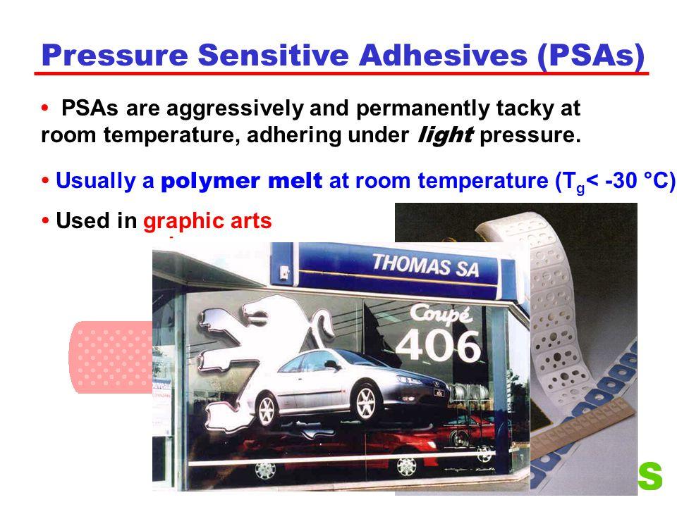 Pressure Sensitive Adhesives (PSAs)