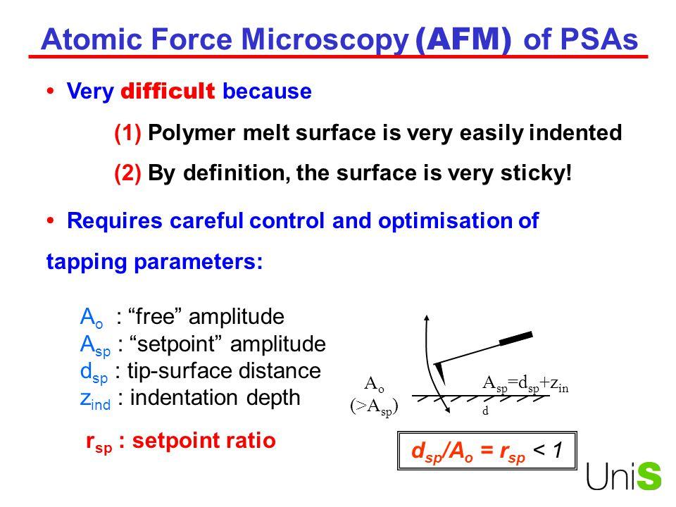 Atomic Force Microscopy (AFM) of PSAs