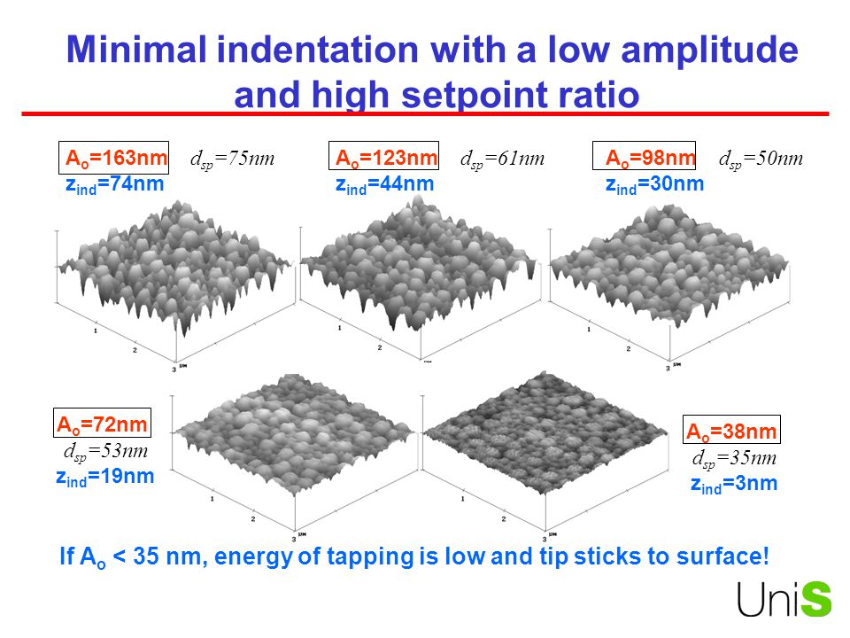 Minimal indentation with a low amplitude and high setpoint ratio