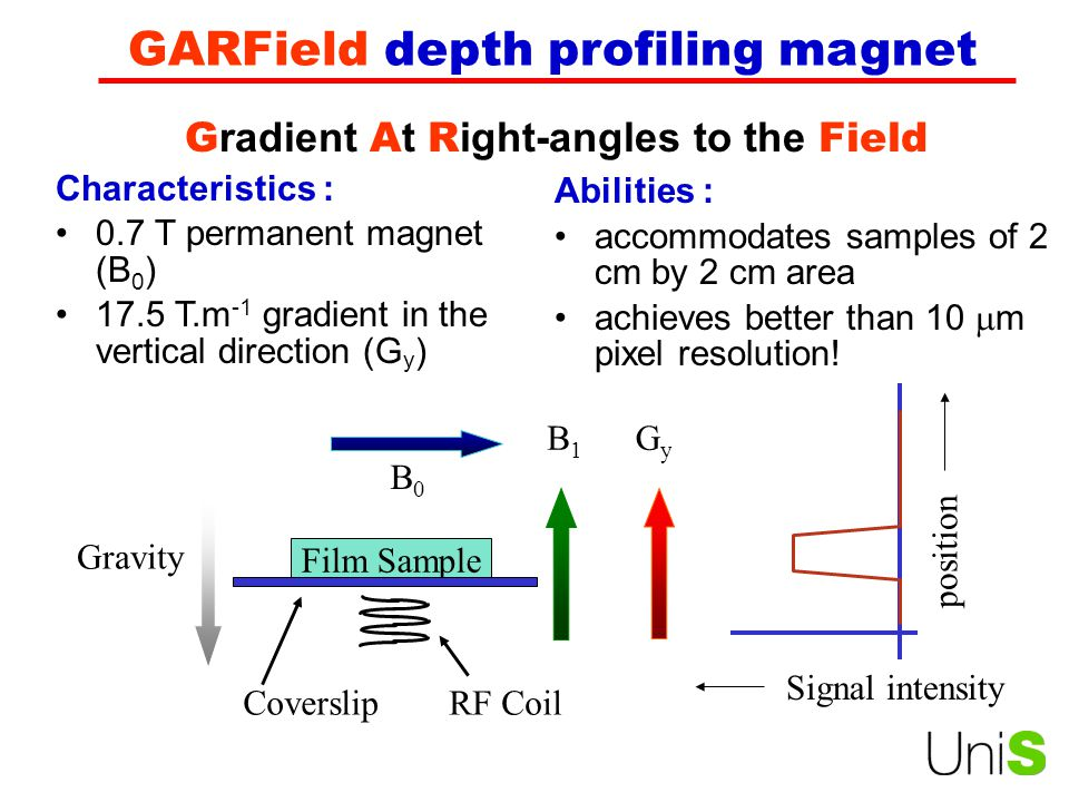 GARField depth profiling magnet