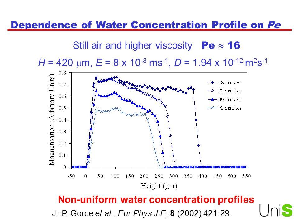 J.-P. Gorce et al., Eur Phys J E, 8 (2002) 421-29.