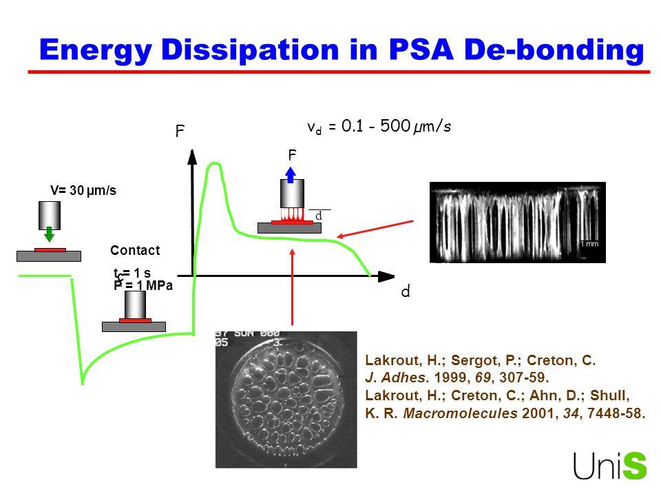 Energy Dissipation in PSA De-bonding