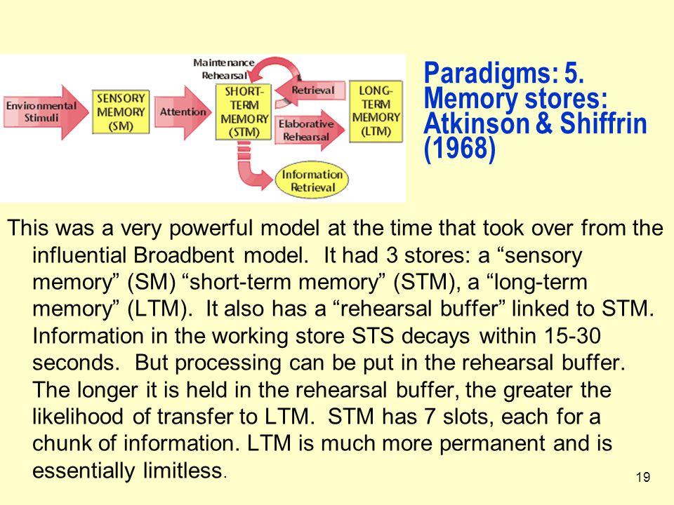 Paradigms: 5. Memory stores: Atkinson & Shiffrin (1968)