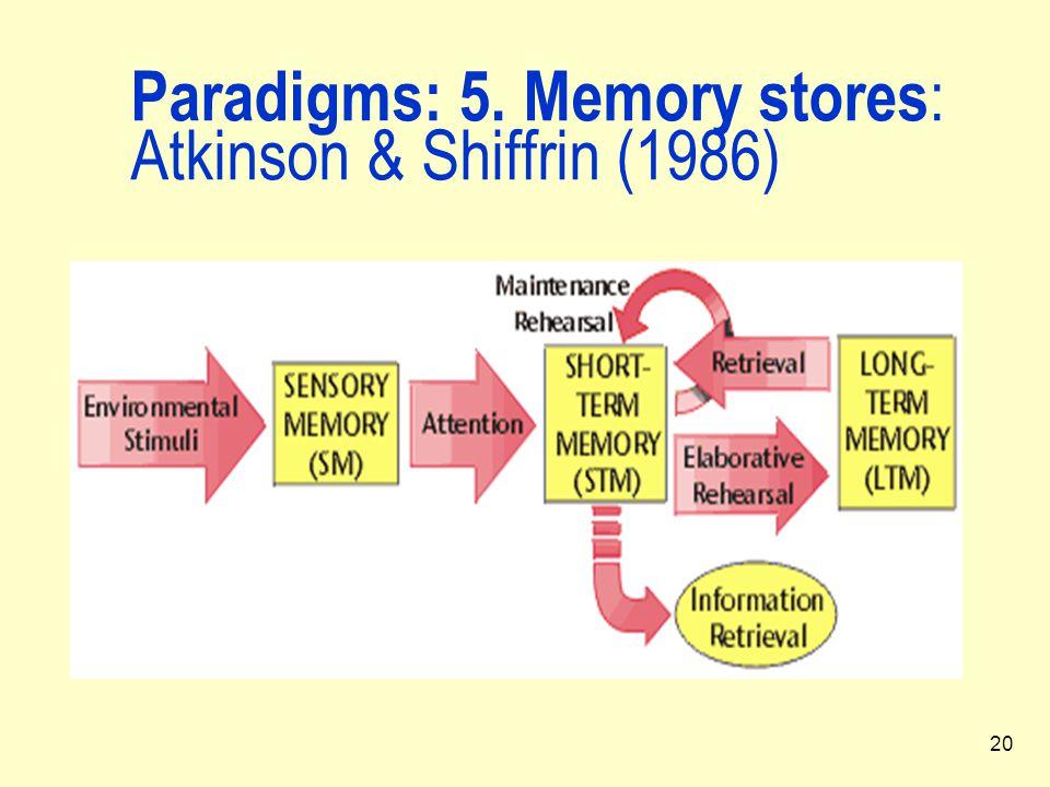 Paradigms: 5. Memory stores: Atkinson & Shiffrin (1986)