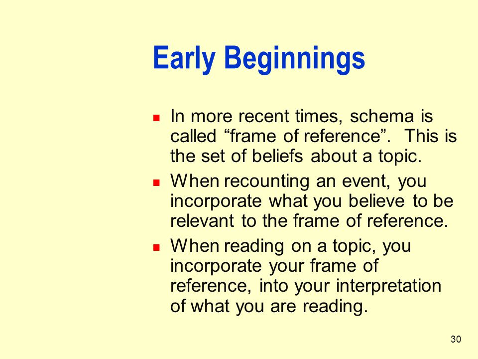 Early Beginnings In more recent times, schema is called frame of reference . This is the set of beliefs about a topic.