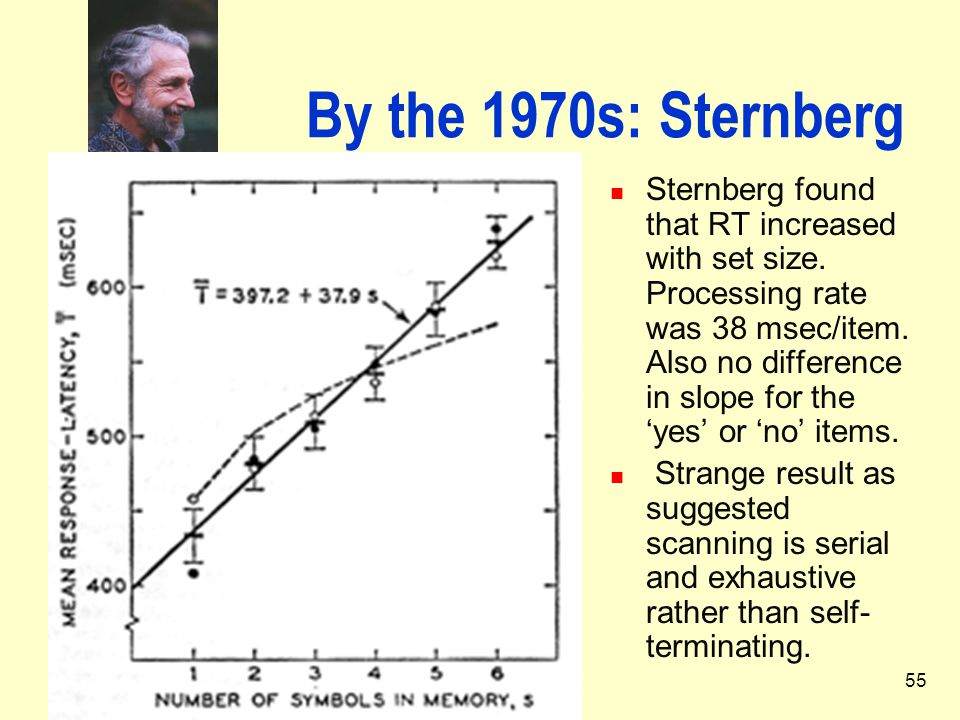 By the 1970s: Sternberg