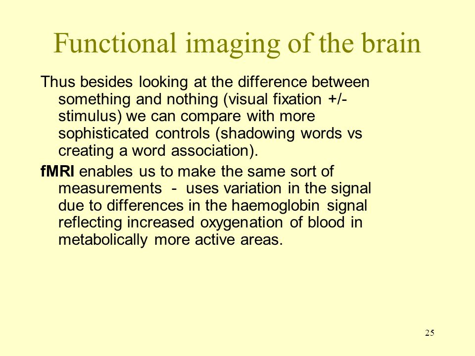 Functional imaging of the brain