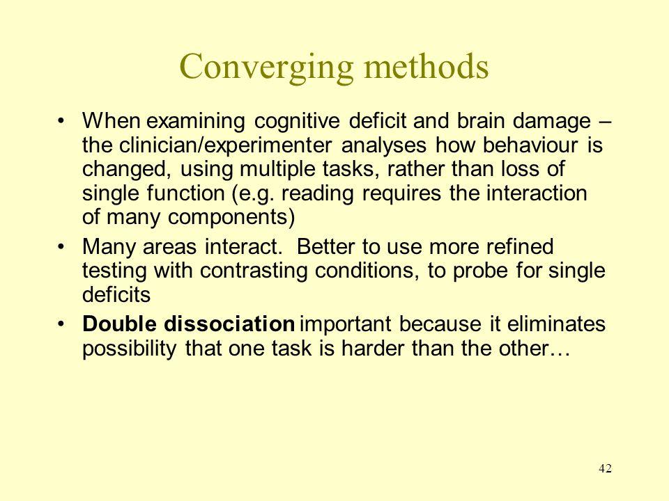 Converging methods