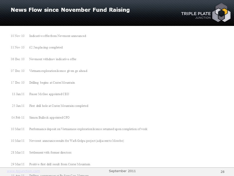 News Flow since November Fund Raising