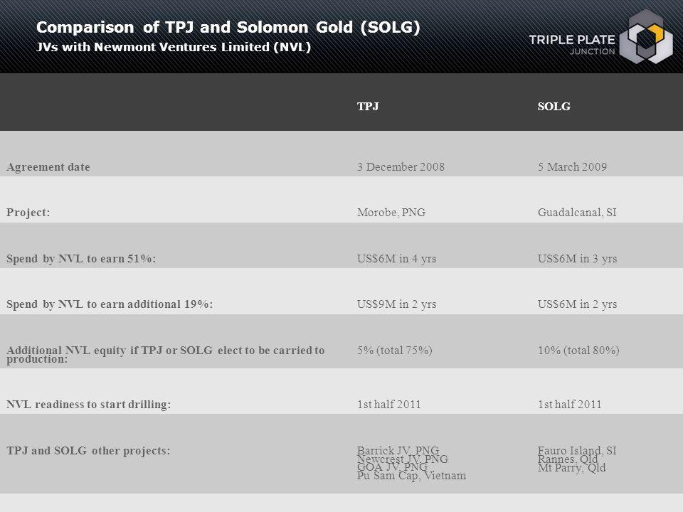 Comparison of TPJ and Solomon Gold (SOLG)