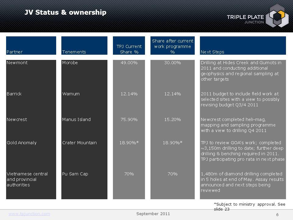 JV Status & ownership 6 +/-35%