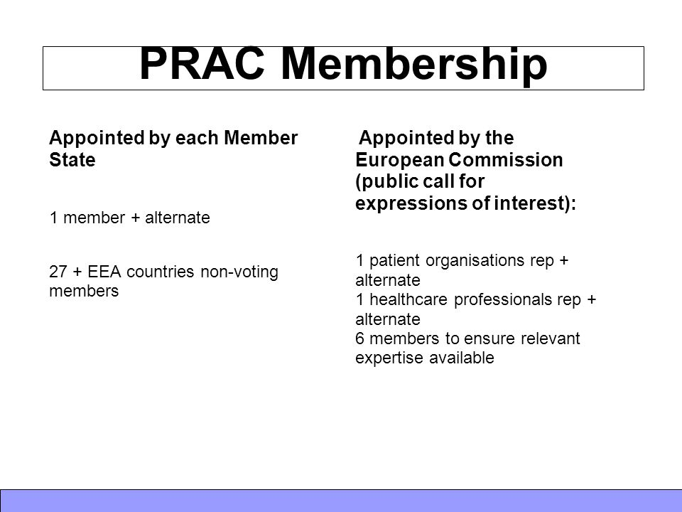 PRAC Membership Appointed by each Member State 1 member + alternate