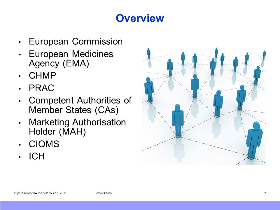 Overview European Commission European Medicines Agency (EMA) CHMP PRAC