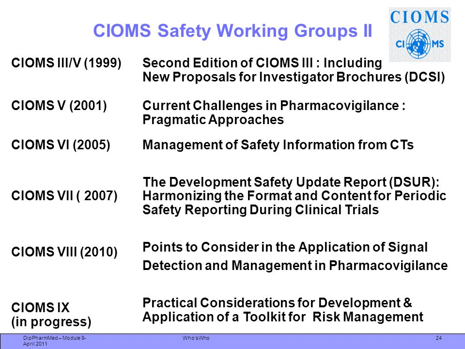 CIOMS Safety Working Groups II