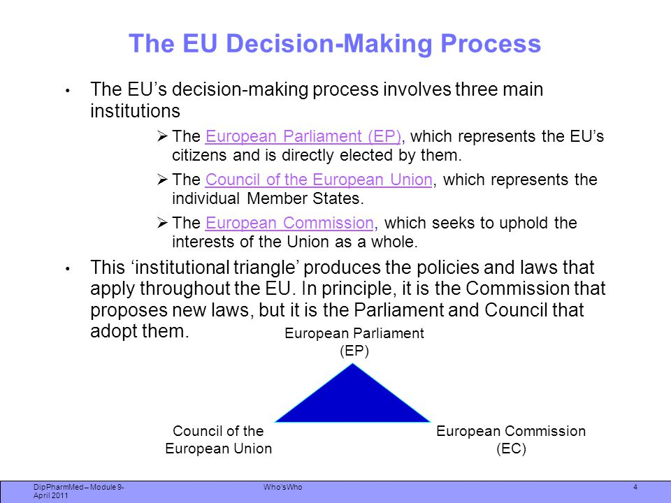 The EU Decision-Making Process