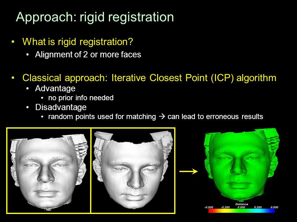 Approach: rigid registration