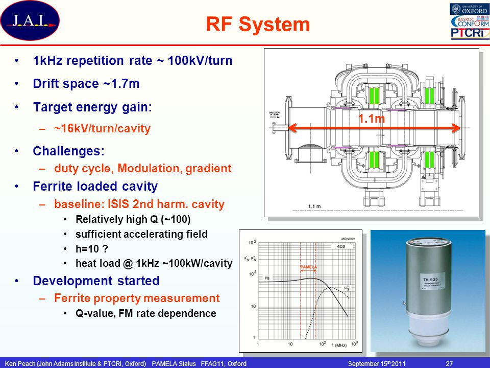 RF System 1kHz repetition rate ~ 100kV/turn Drift space ~1.7m