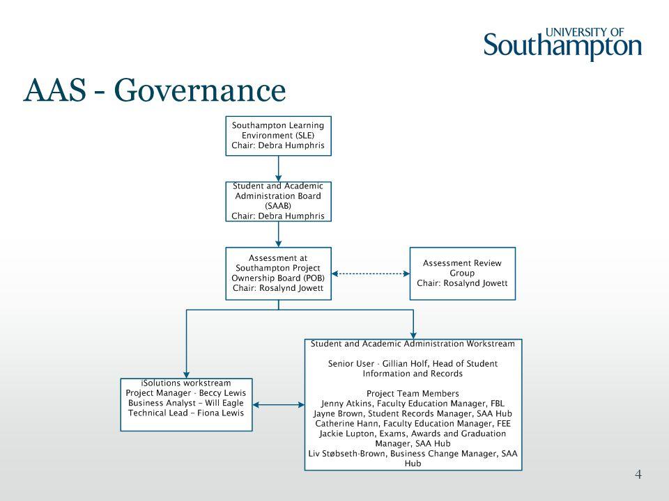 AAS - Governance