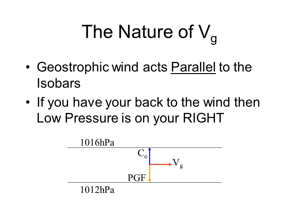 The Nature of Vg Geostrophic wind acts Parallel to the Isobars