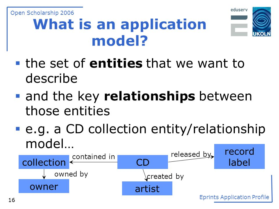 What is an application model