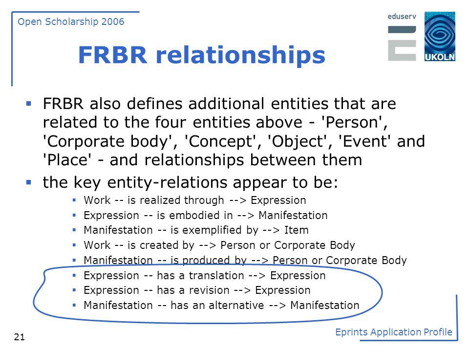FRBR relationships