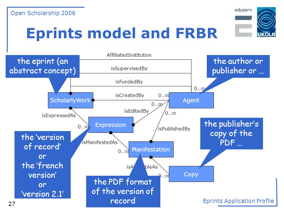 Eprints model and FRBR the eprint (an abstract concept)