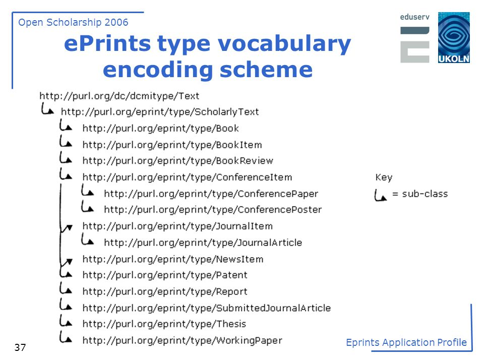 ePrints type vocabulary encoding scheme