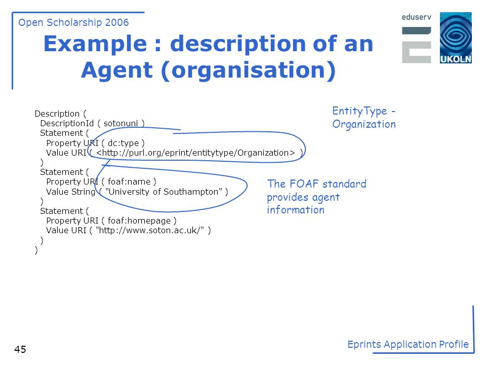 Example : description of an Agent (organisation)