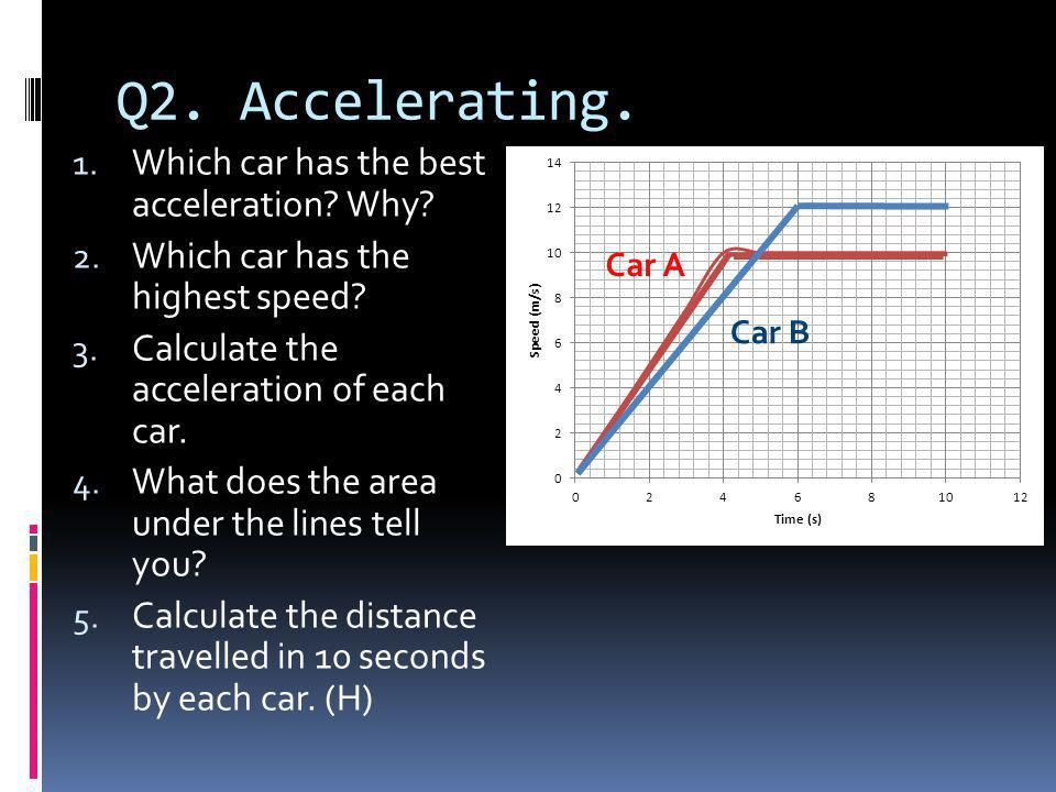 Q2. Accelerating. Which car has the best acceleration Why