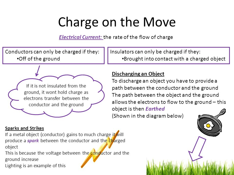 Electrical Current: the rate of the flow of charge