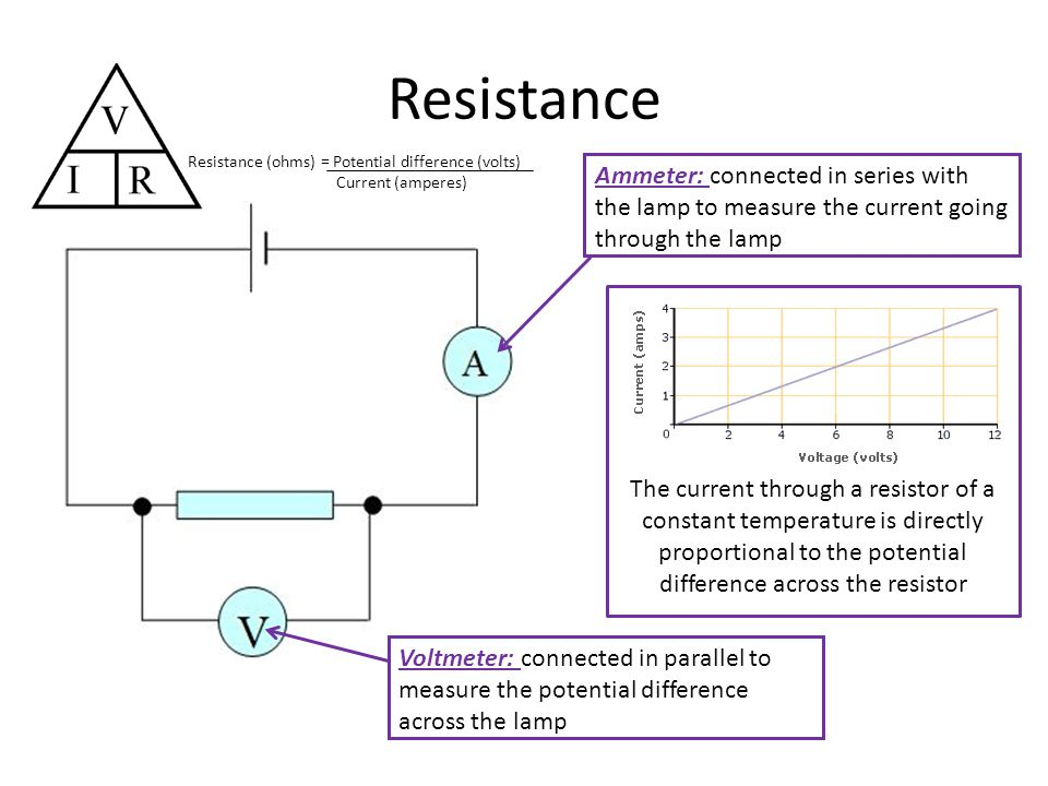Resistance Resistance (ohms) = Potential difference (volts) Current (amperes)