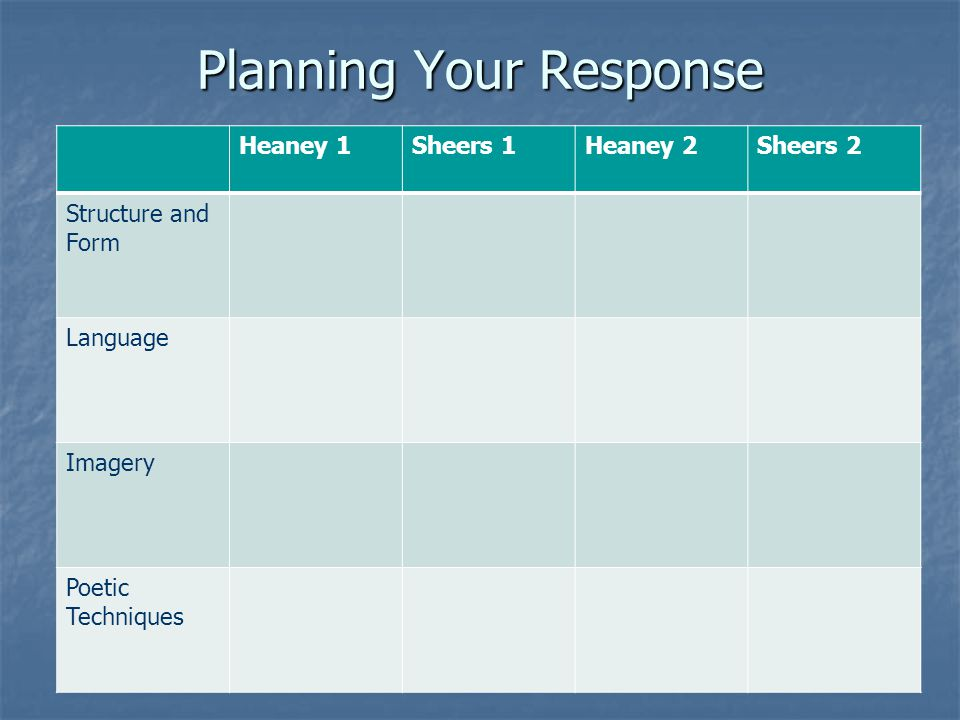 Planning Your Response