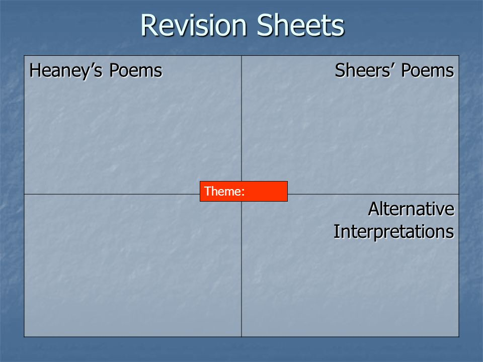 Revision Sheets Heaney's Poems Sheers' Poems
