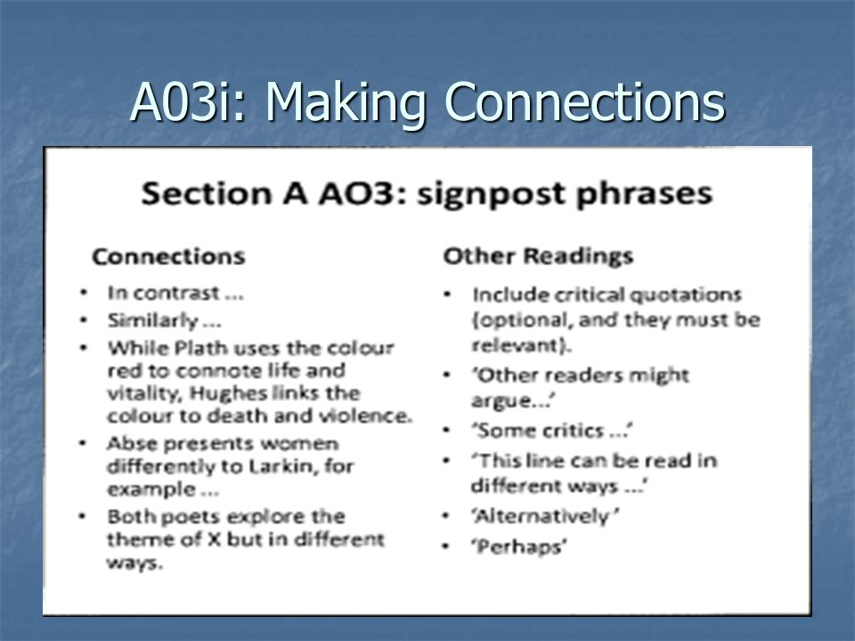 A03i: Making Connections