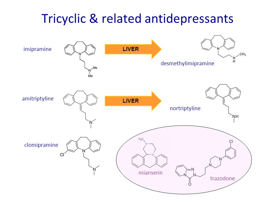 Tricyclic & related antidepressants