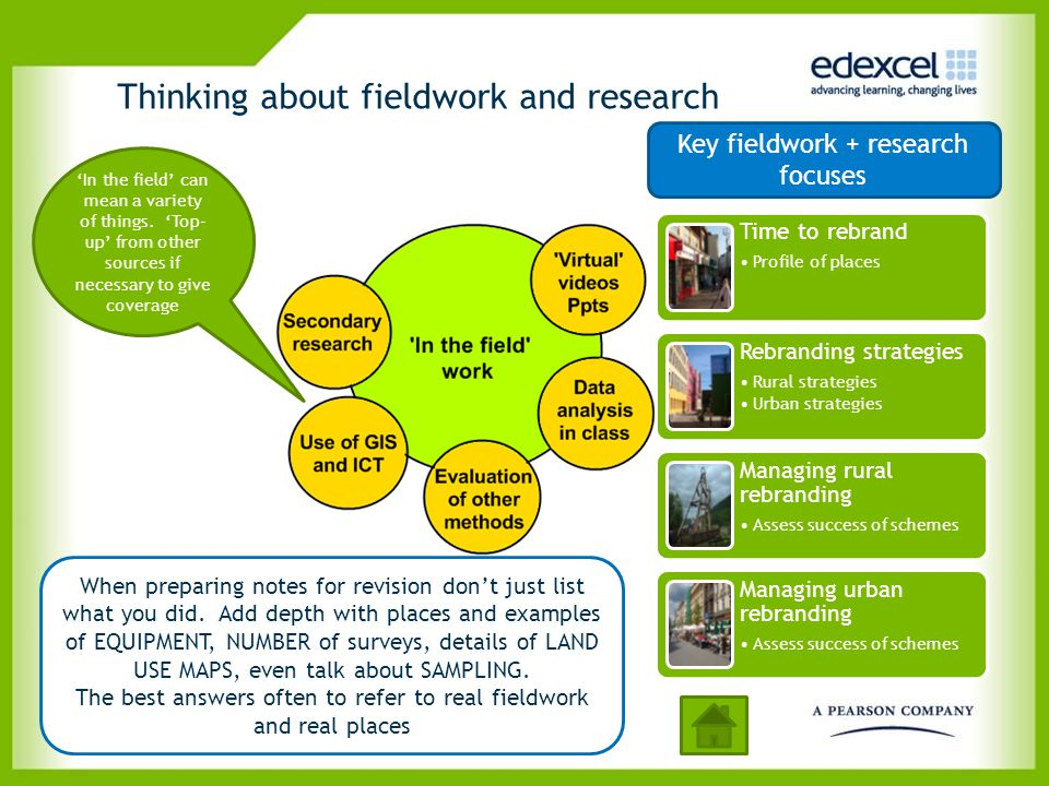 Thinking about fieldwork and research