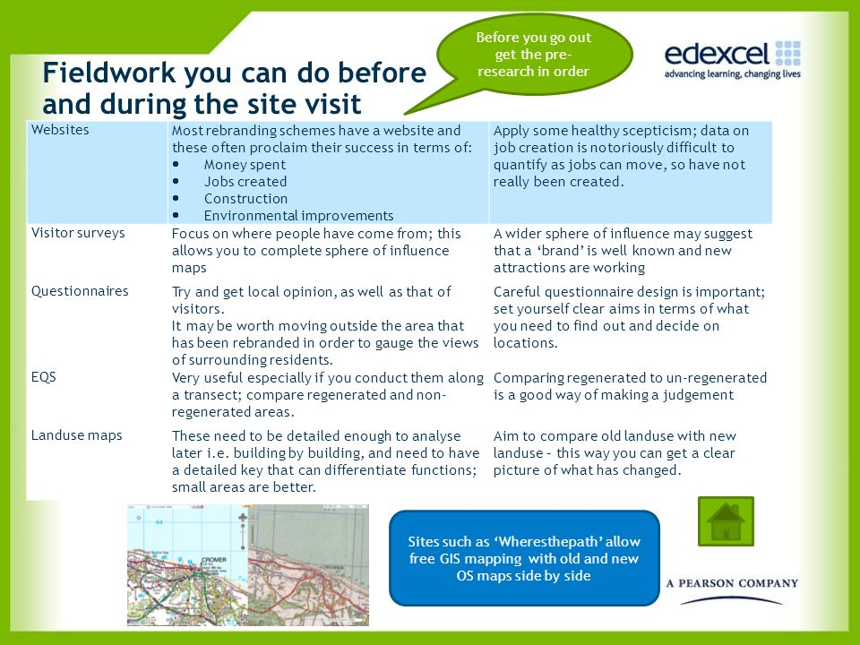 Fieldwork you can do before and during the site visit