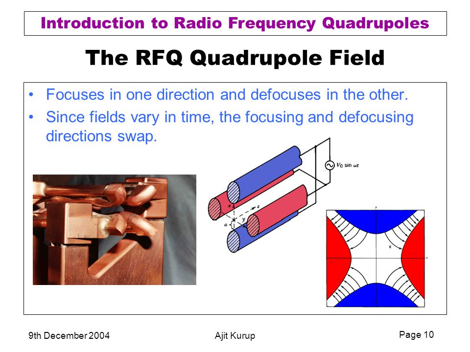 The RFQ Quadrupole Field
