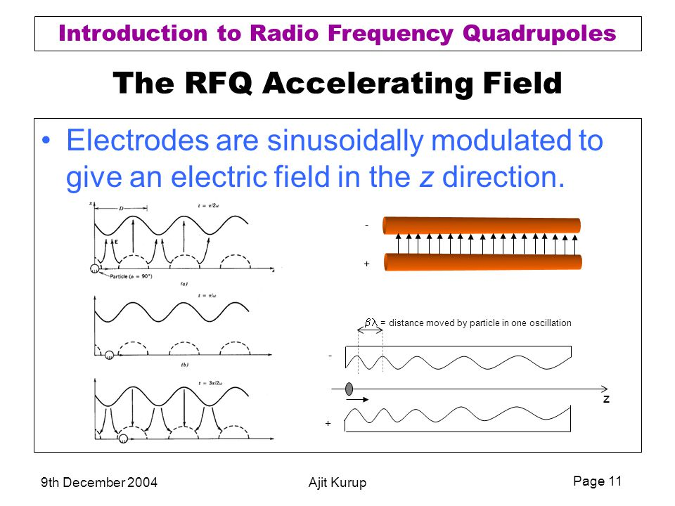 The RFQ Accelerating Field